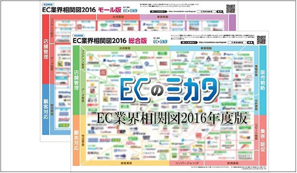 物流情報サイト ECのミカタ の 『EC業界相関図2016』 がアップされました